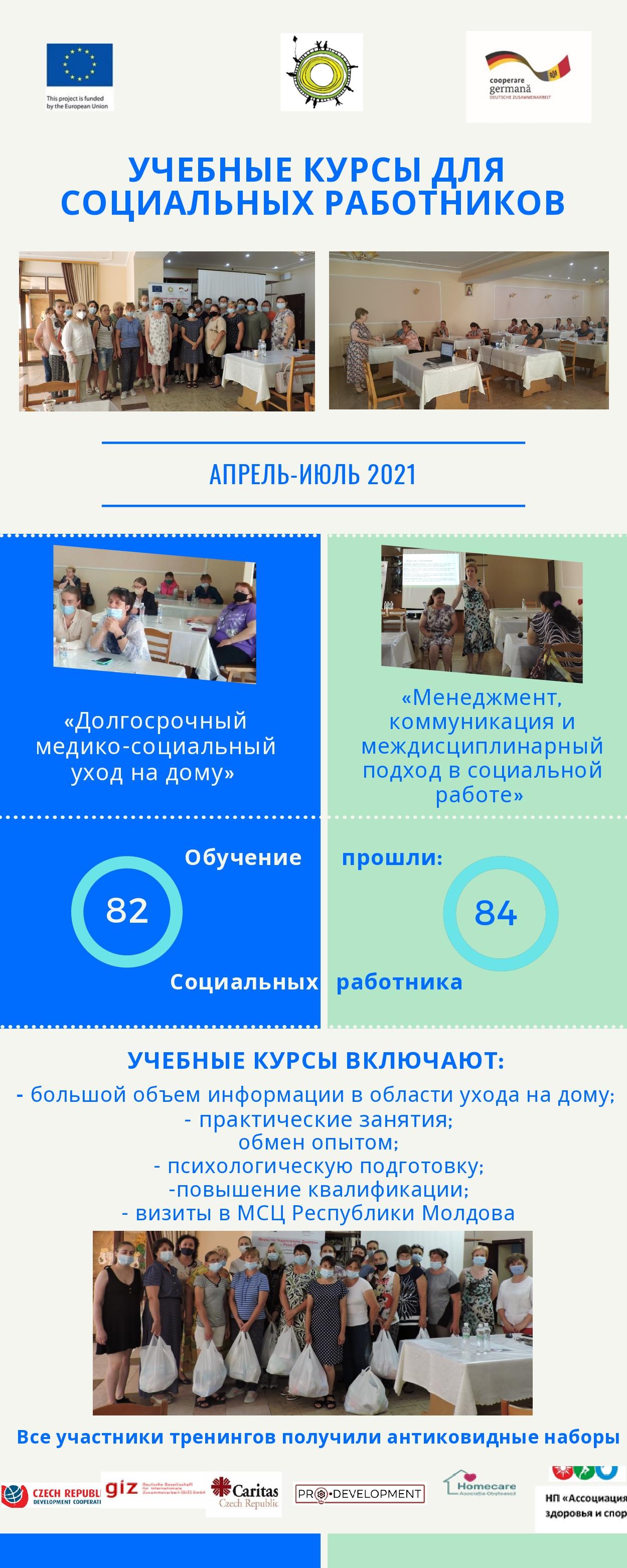 Учебные курсы для социальных работников.